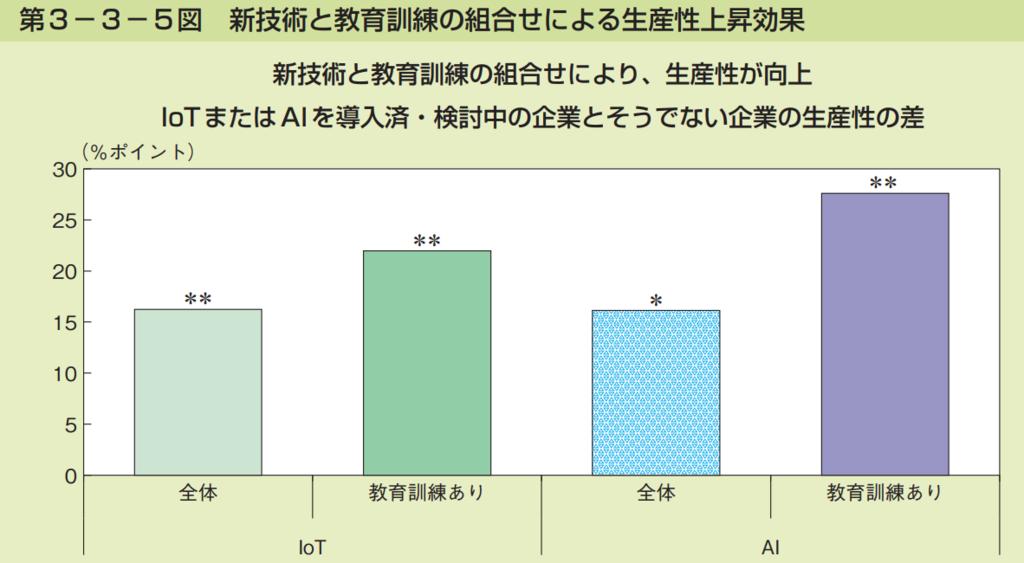 f:id:kusunokiyama:20180926213757p:plain