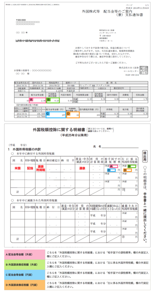SBI証券の外国税額に関する明細書