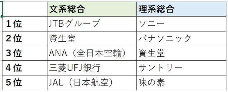 f:id:kusurihack:20190602090435p:plain