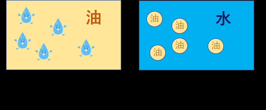 f:id:kusurihack:20190726223241p:plain
