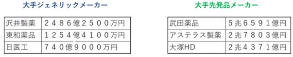 f:id:kusurihack:20190901121111p:plain