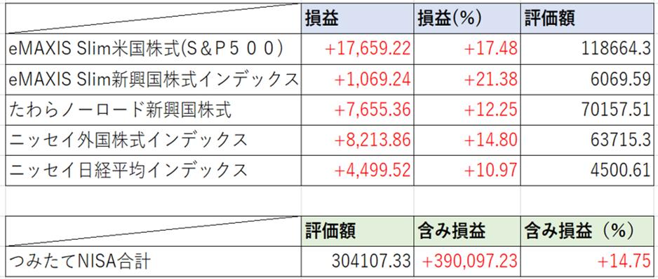 f:id:kusurihack:20200126180554p:plain