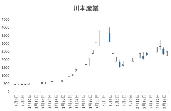 f:id:kusurihack:20200225152351p:plain