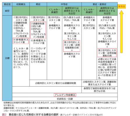 f:id:kusurihack:20200310205653p:plain