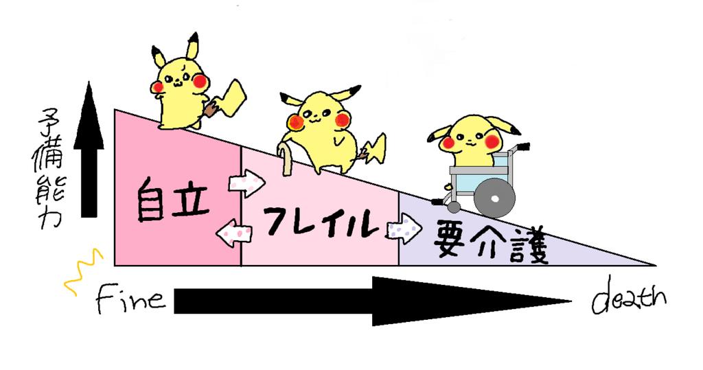 f:id:kusurino-ouchi:20181121161551p:plain