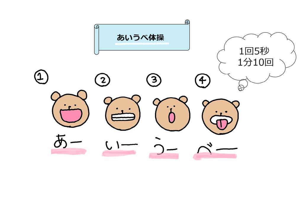 f:id:kusurino-ouchi:20181210150432p:plain
