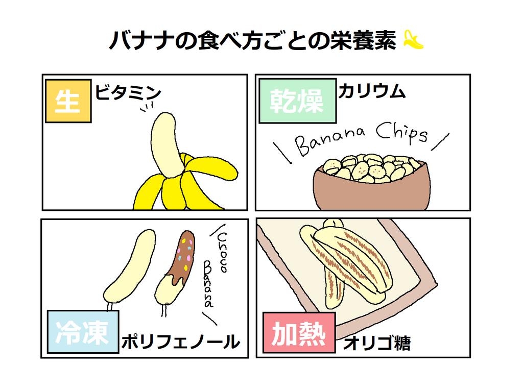 f:id:kusurino-ouchi:20190122175141p:plain