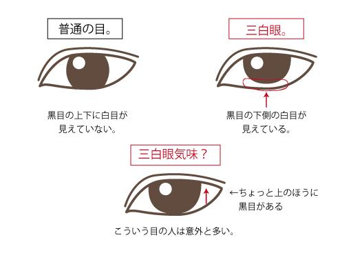 f:id:kusurino-ouchi:20190307140845j:plain