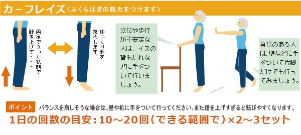 f:id:kusurino-ouchi:20190314174705p:plain