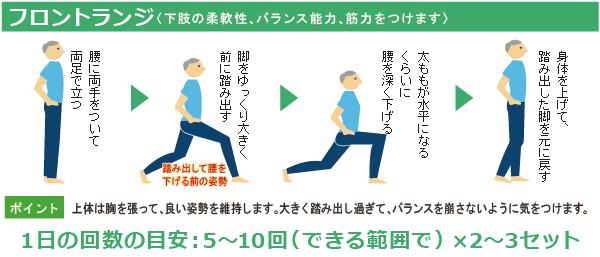 f:id:kusurino-ouchi:20190314174950p:plain