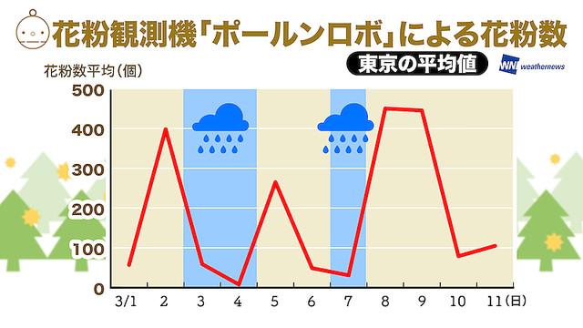 f:id:kusurino-ouchi:20190322114941j:plain