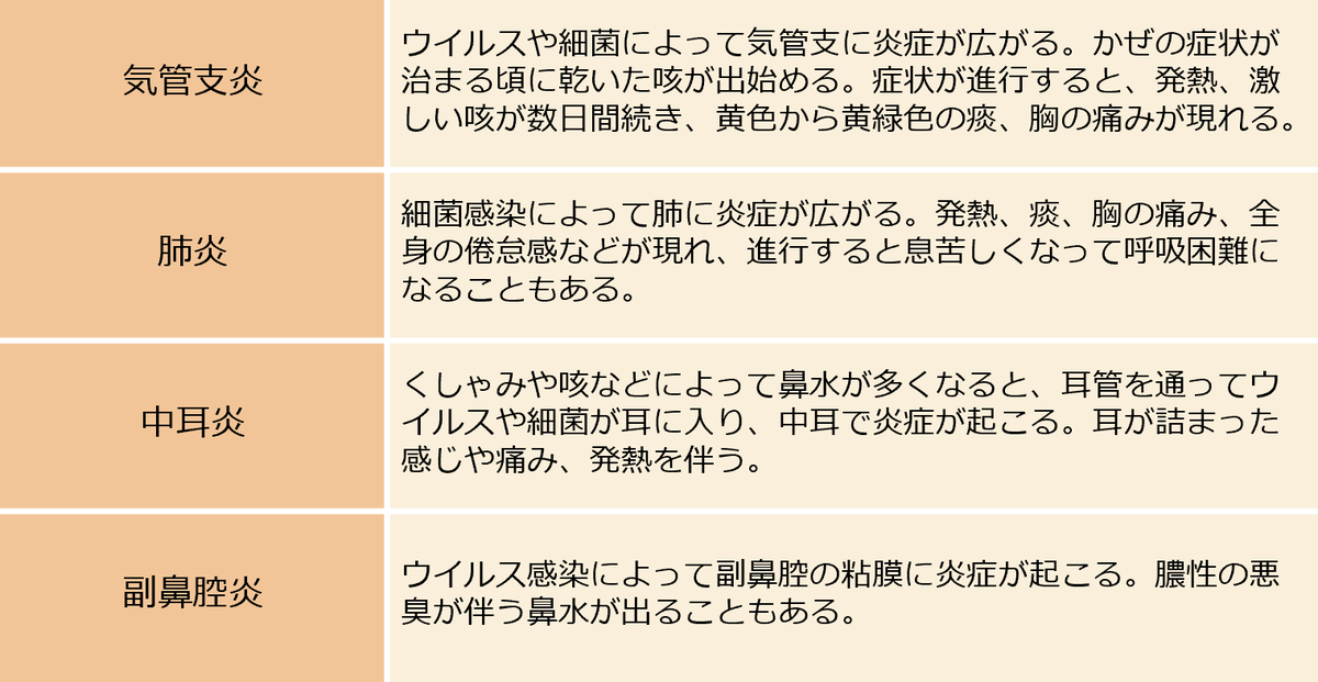 f:id:kusurino-ouchi:20190326114905p:plain