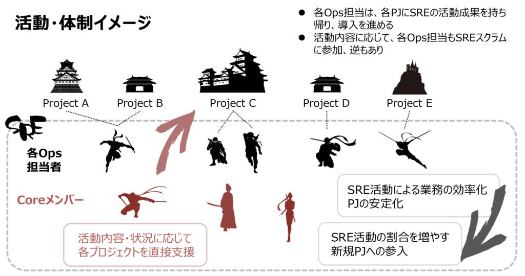 f:id:kusuwada:20181206120236p:plain