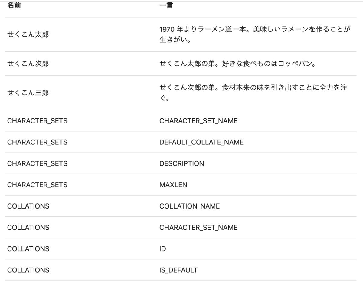 f:id:kusuwada:20190526155133p:plain