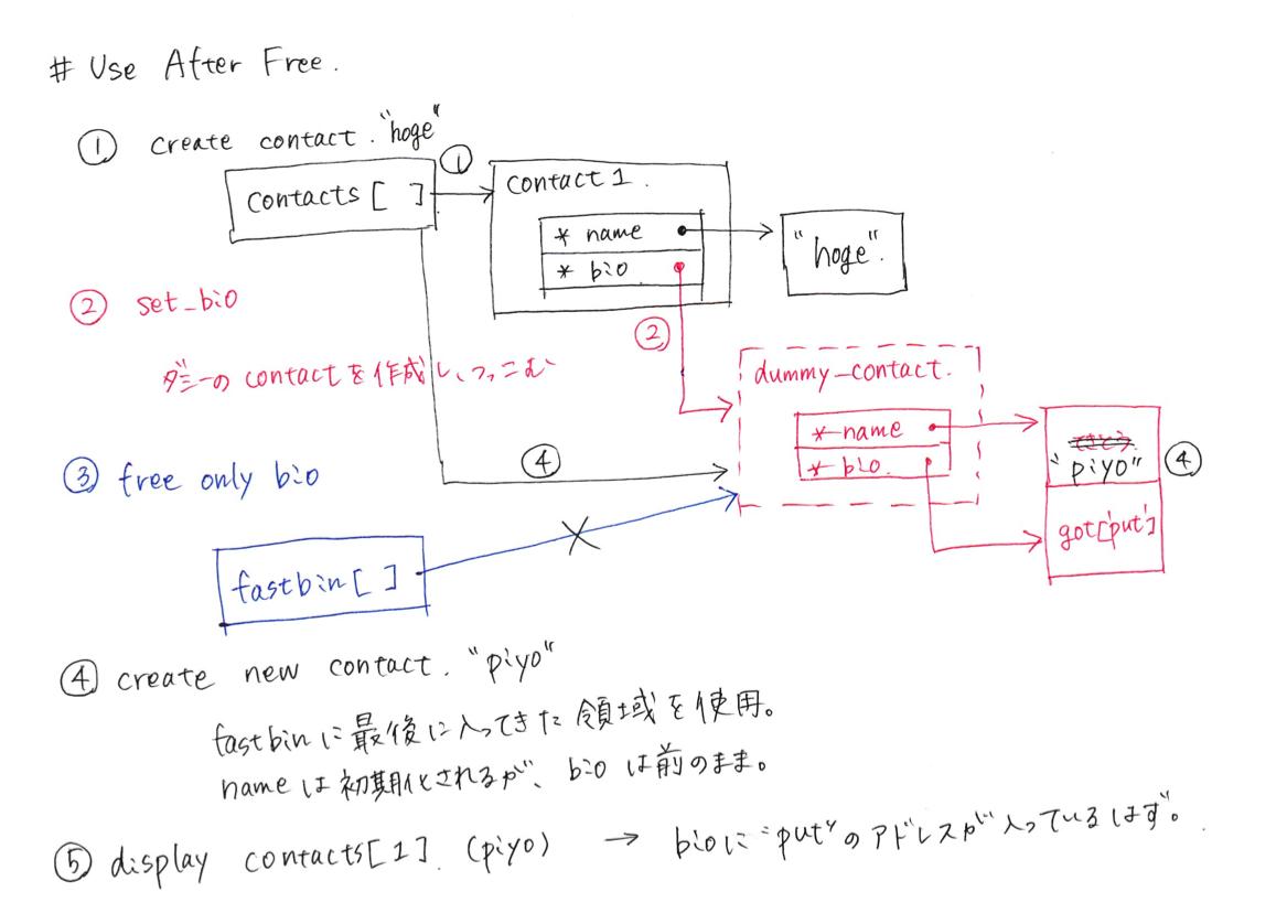 f:id:kusuwada:20190922061619p:plain