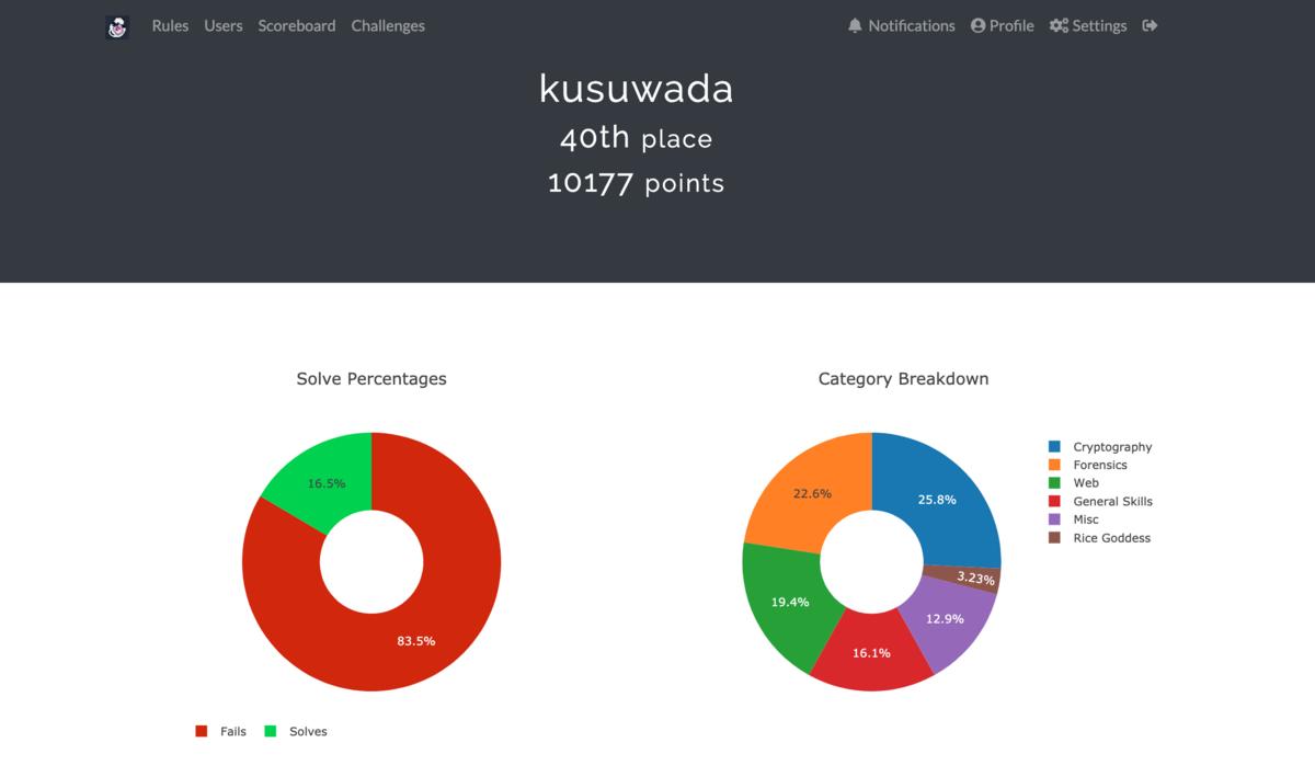 f:id:kusuwada:20200126012027p:plain