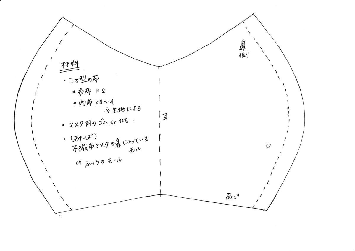 f:id:kusuwada:20200225140958j:plain:w300
