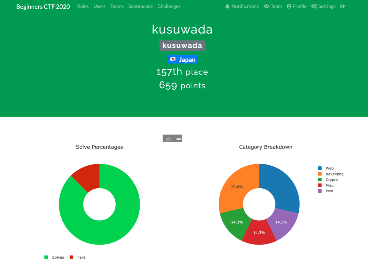 f:id:kusuwada:20200524152220p:plain:w400