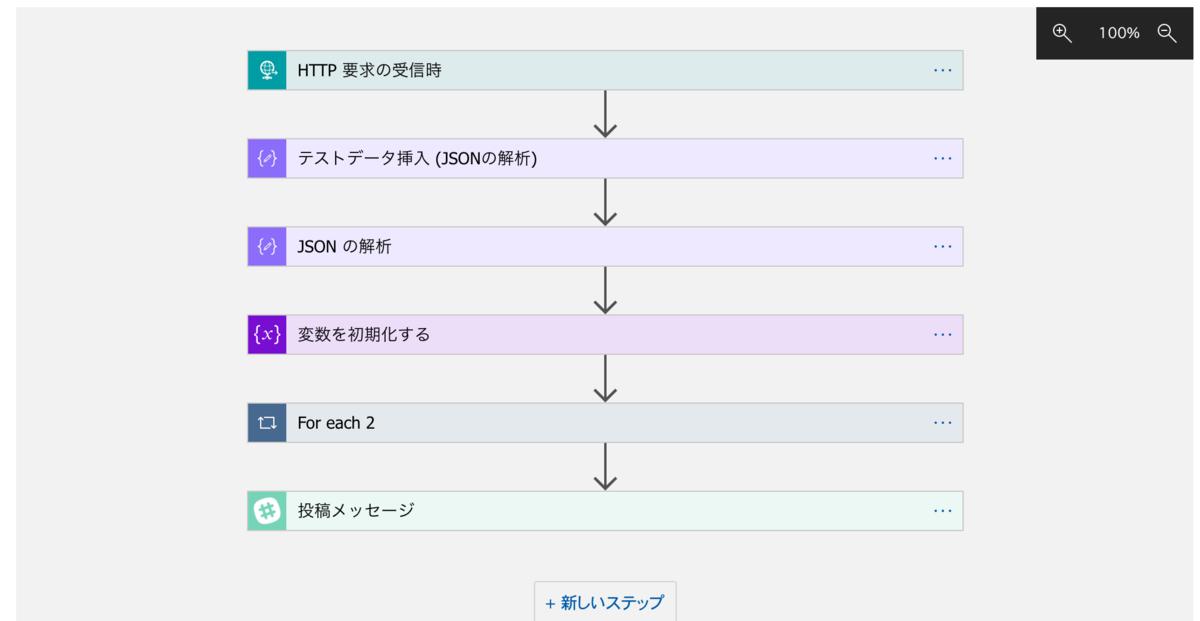f:id:kusuwada:20201121060542p:plain