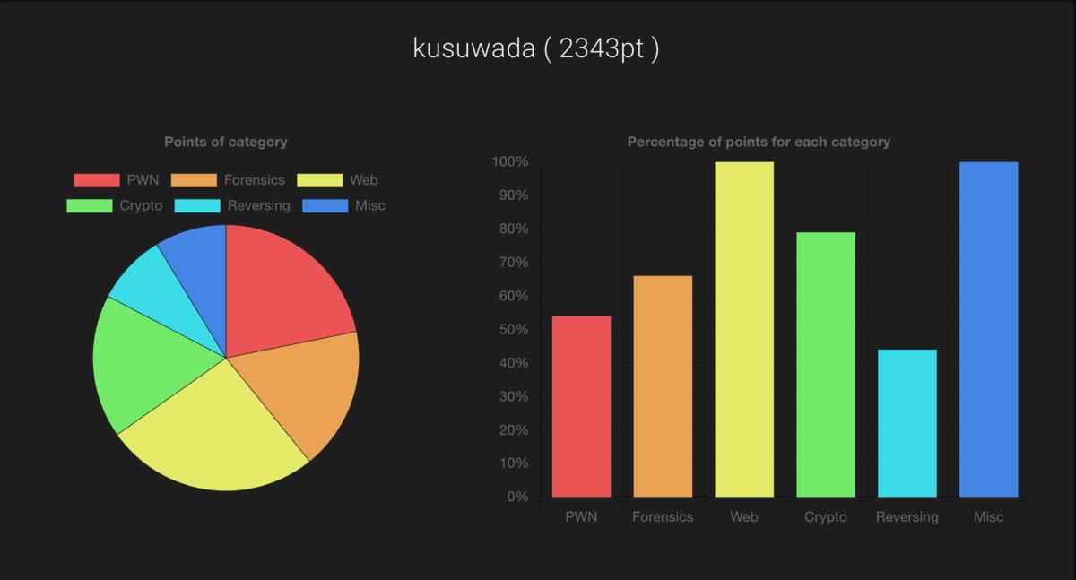 f:id:kusuwada:20201123214618p:plain