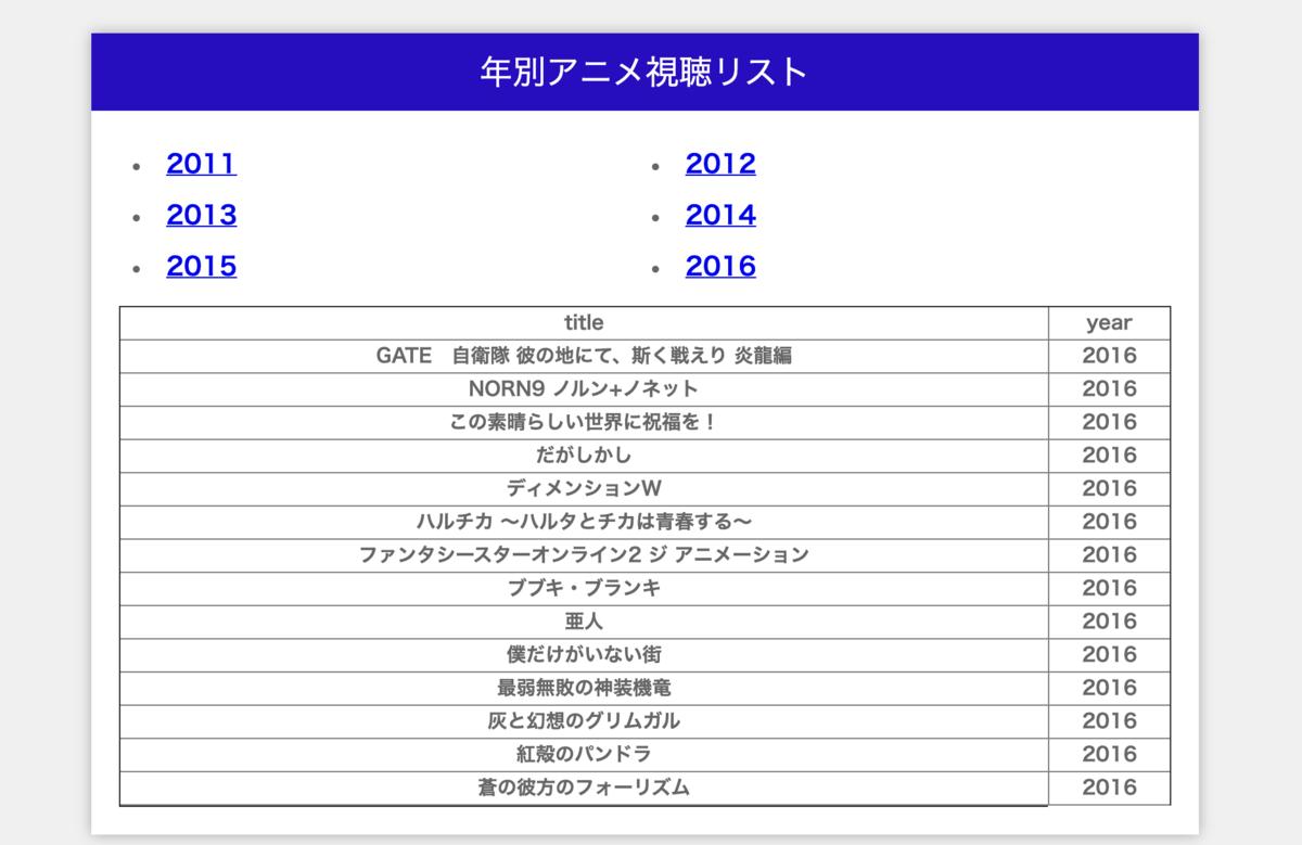f:id:kusuwada:20201123220731p:plain
