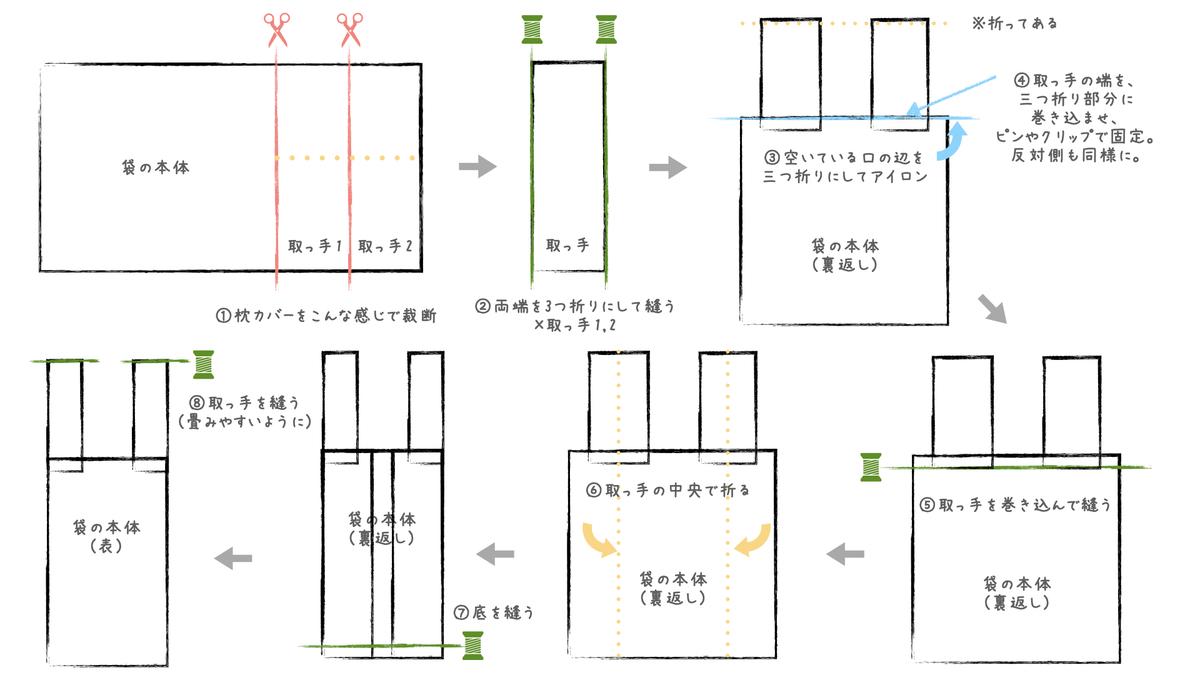 f:id:kusuwada:20210214140047j:plain