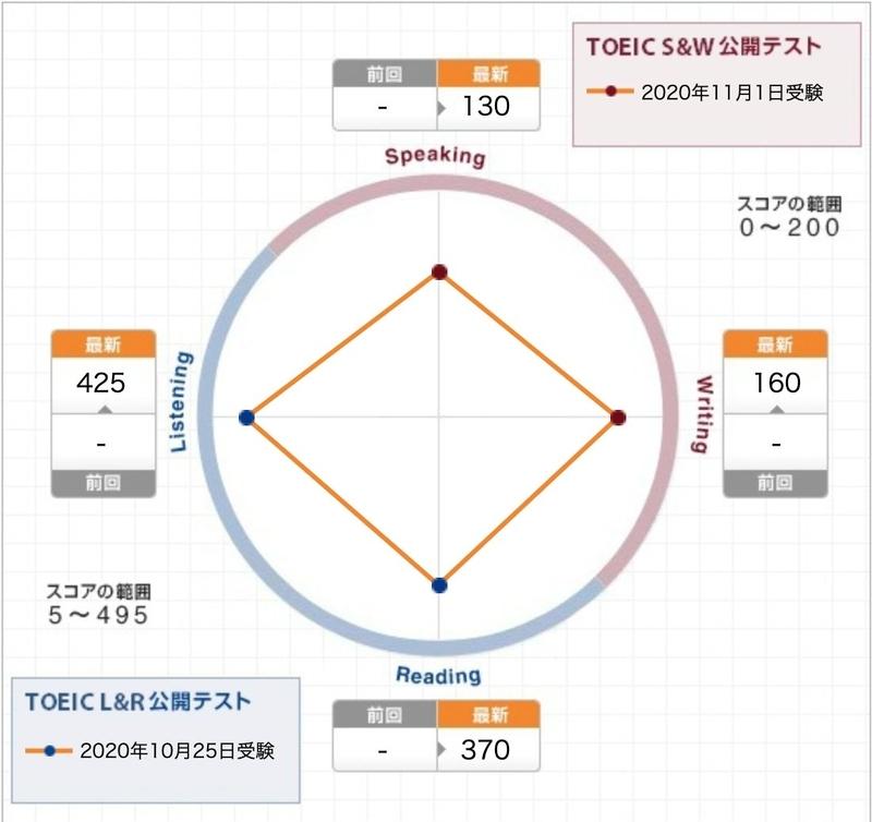 f:id:kusuwada:20210316175949j:image
