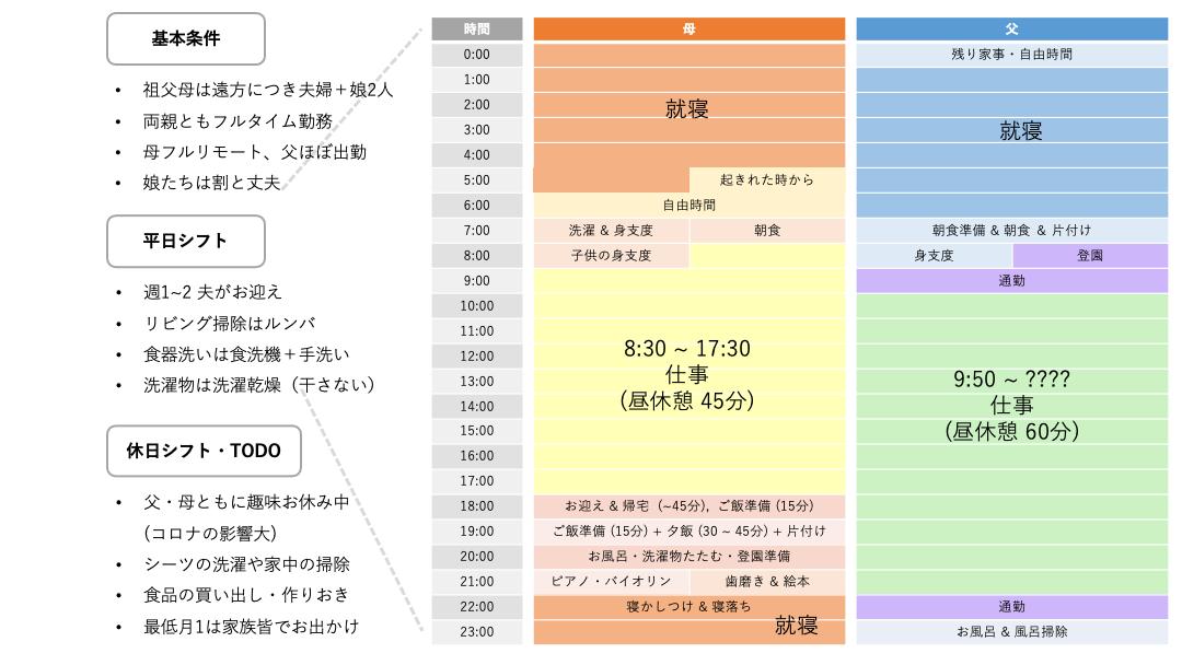 f:id:kusuwada:20210521161631p:plain