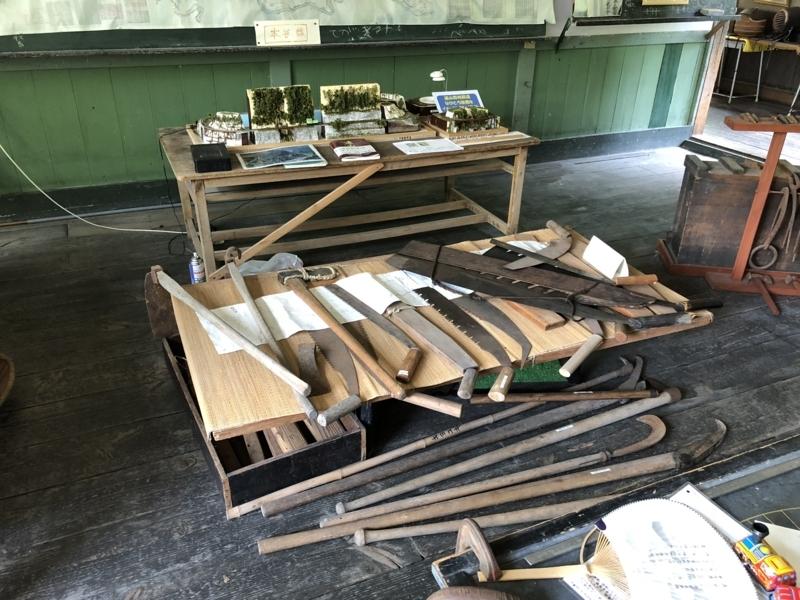 鉄道で使われていた道具