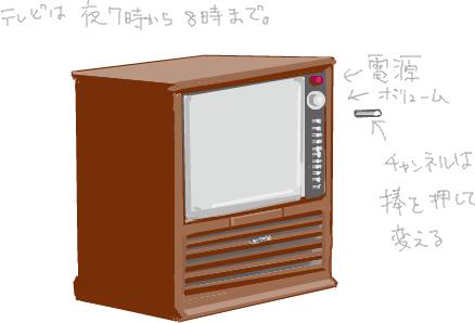 f:id:kutabirehateko:20110222082137p:image