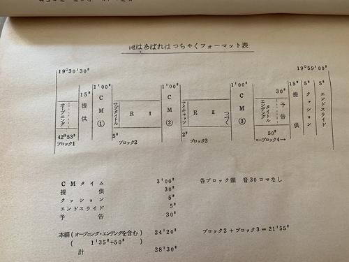 f:id:kutsukakato:20210107064041j:plain