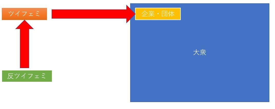 f:id:kuuhaku2:20200108140401j:plain
