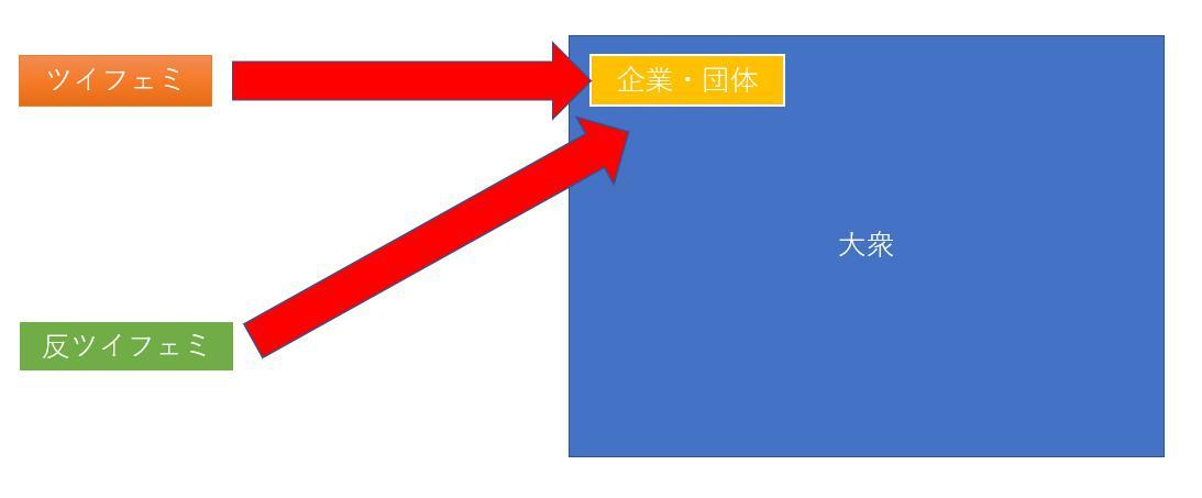 f:id:kuuhaku2:20200108140655j:plain