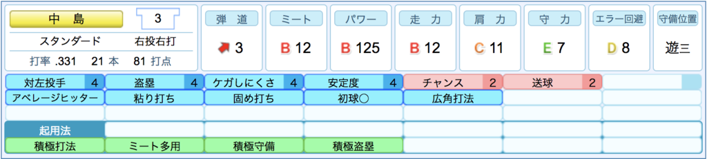 f:id:kuyamaimo:20190303031205p:plain