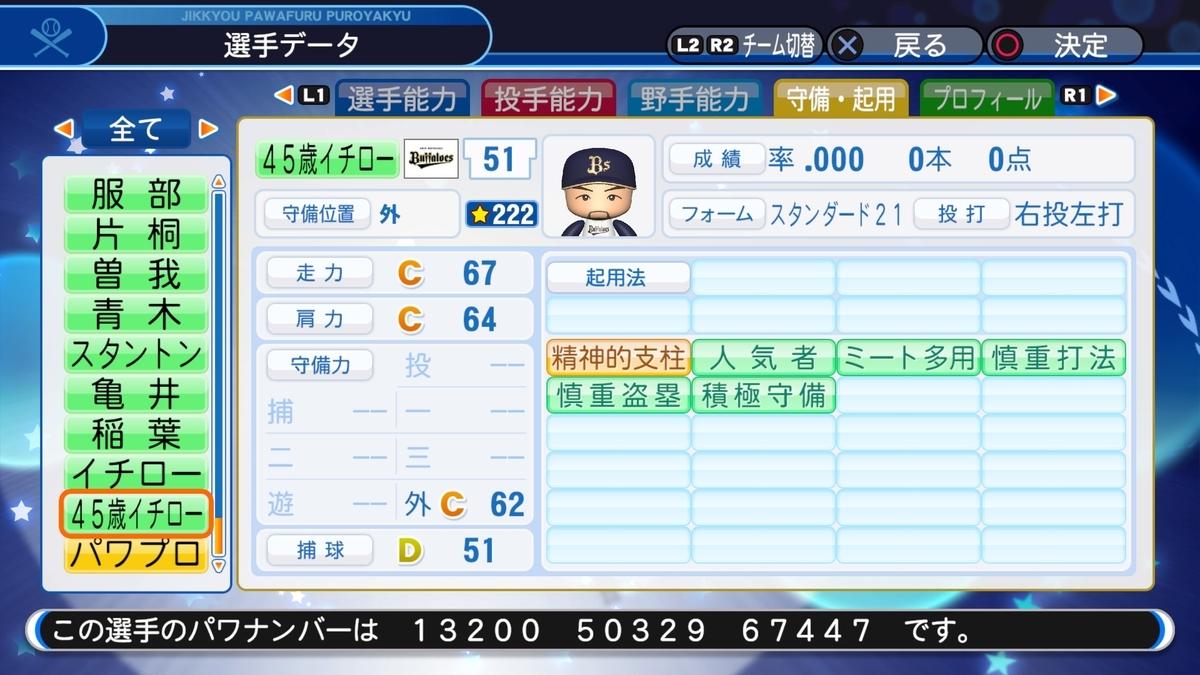 f:id:kuyamaimo:20190322195430j:plain