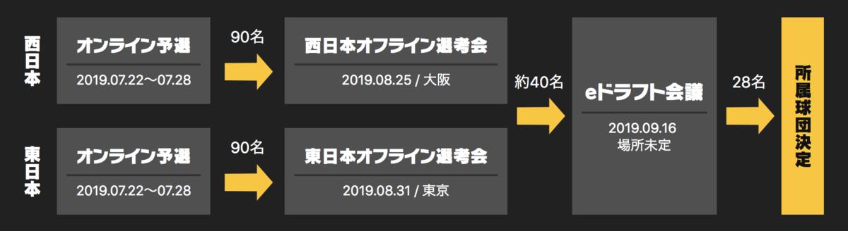 f:id:kuyamaimo:20190610203428p:plain