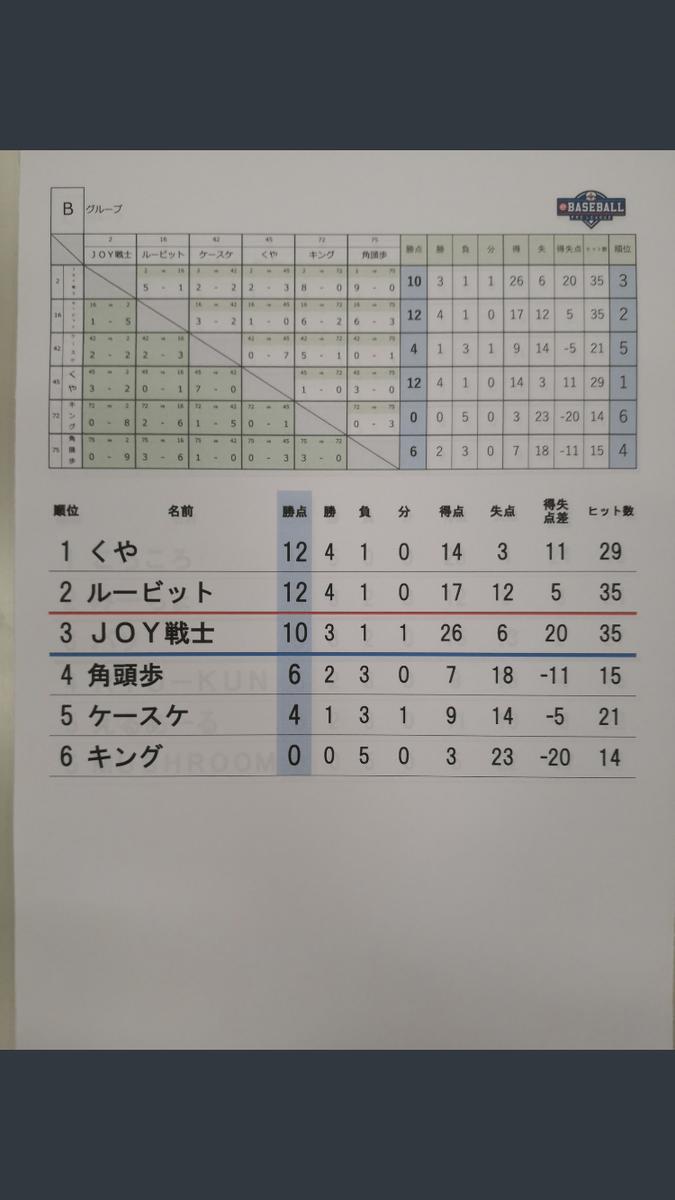 f:id:kuyamaimo:20190902144845p:plain