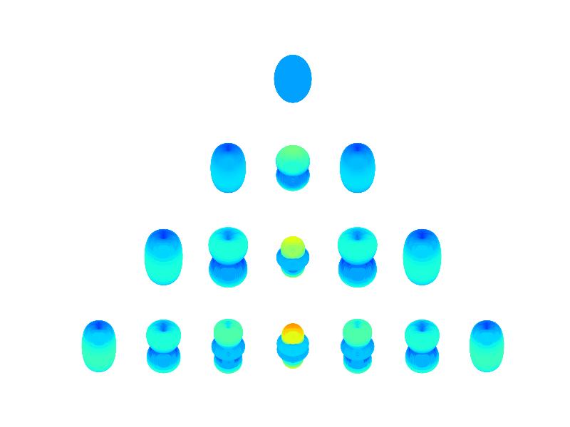 tak0kadaの何でもノート   球面調和関数とその可視化 1. 球面調和関数とは発展的な内容