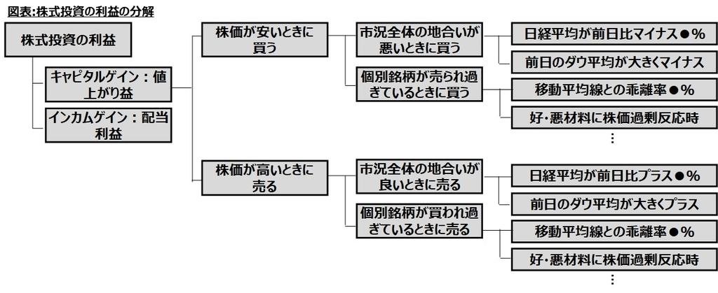 f:id:kuyurota:20190303232912j:plain