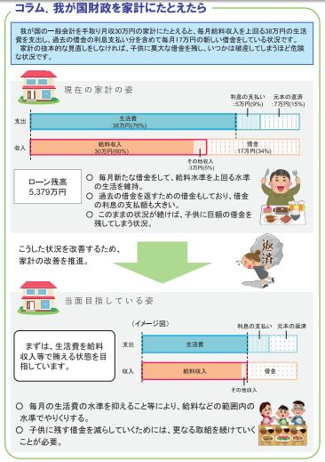f:id:kuyurota:20190310205800j:plain