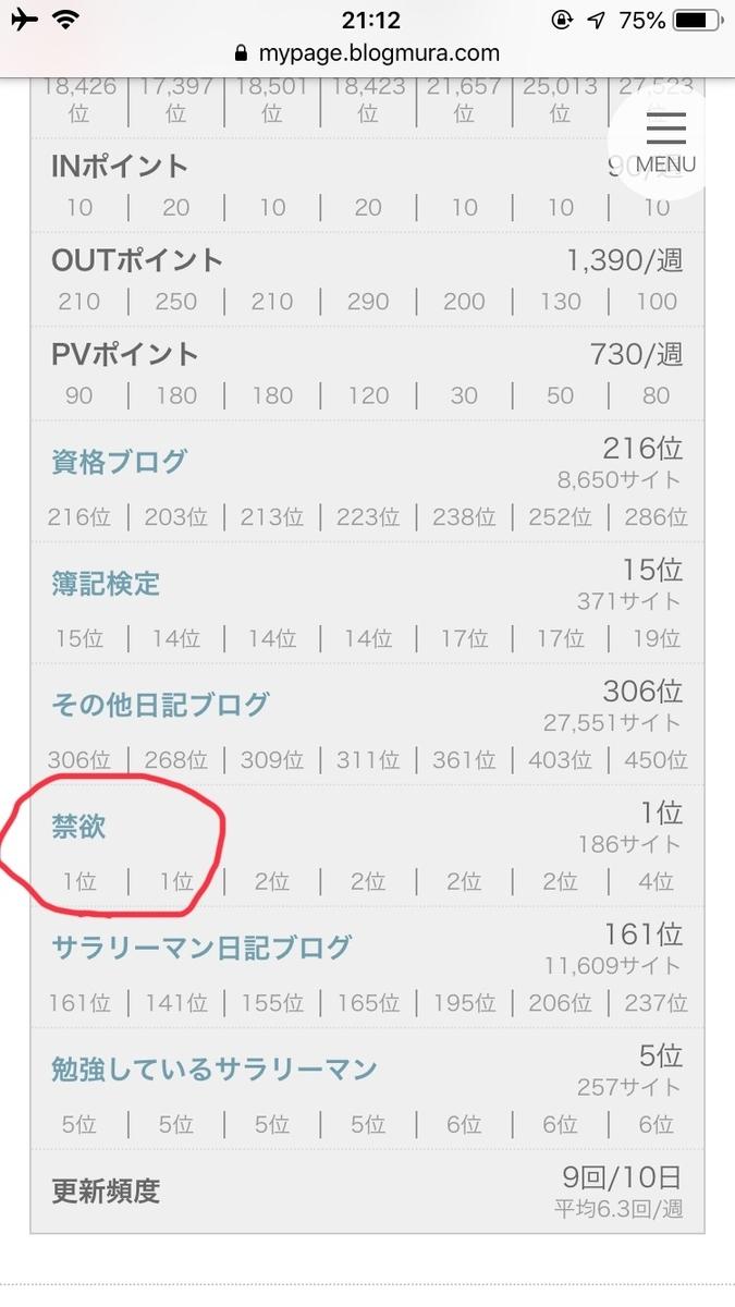 f:id:kuzunohaspeed:20200117211526j:plain