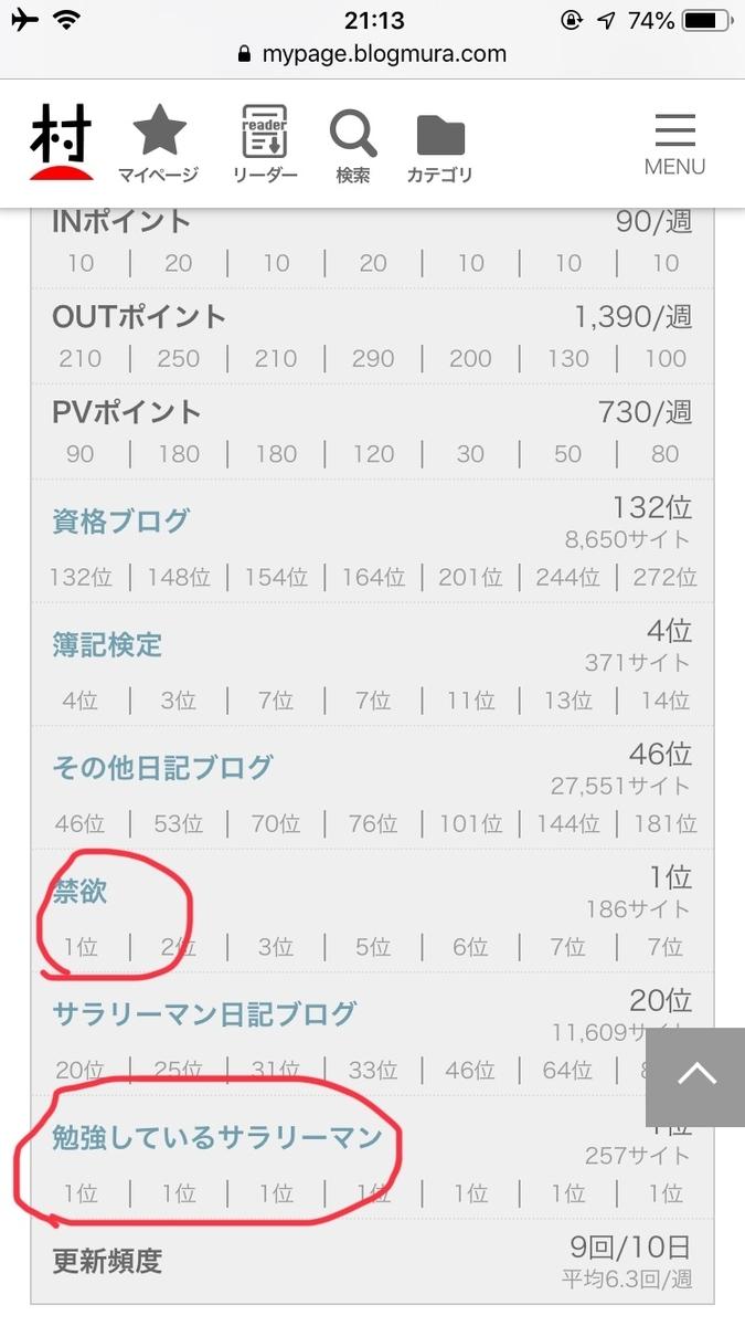 f:id:kuzunohaspeed:20200117211539j:plain