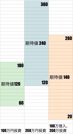 f:id:kuzyo:20180404125712p:plain