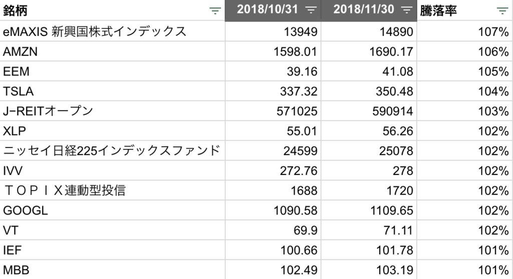f:id:kuzyo:20181202103613p:plain