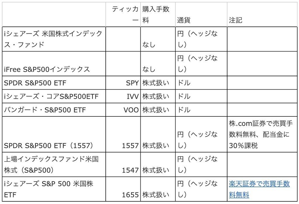 f:id:kuzyo:20190110134048j:plain