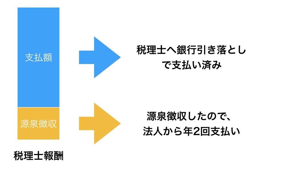 f:id:kuzyo:20190116134548j:plain