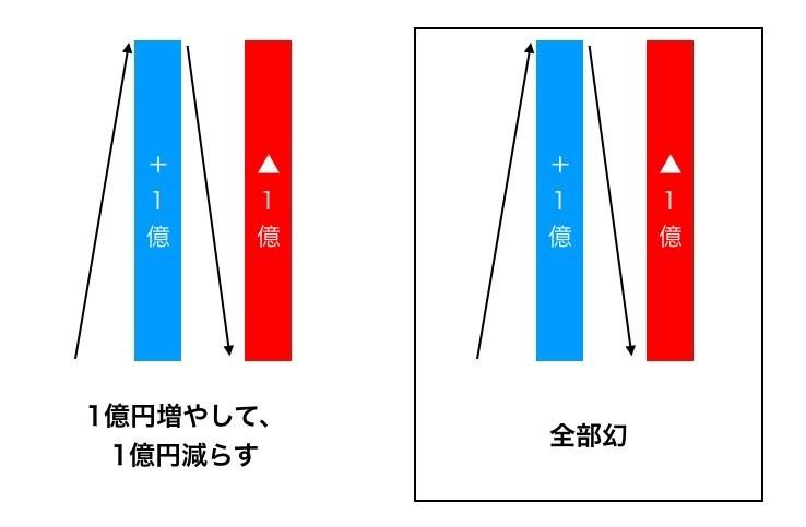 f:id:kuzyo:20190125094537j:plain