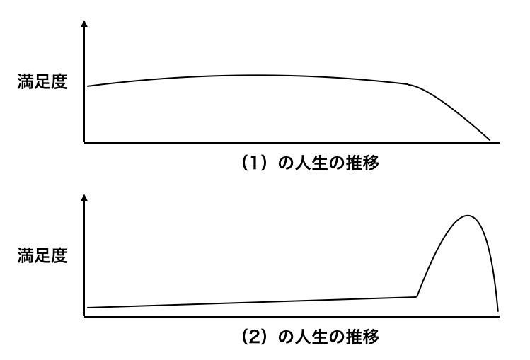 f:id:kuzyo:20190205155425j:plain