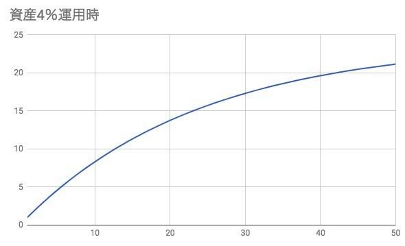 f:id:kuzyo:20190211162651j:plain