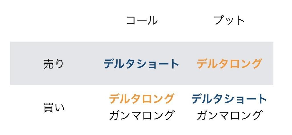 f:id:kuzyo:20190215114929j:plain